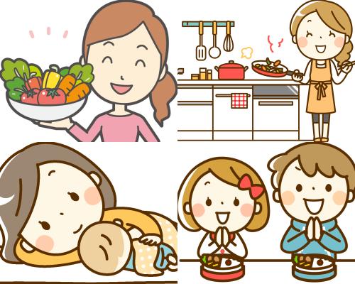 食材宅配を目的で探すイメージ